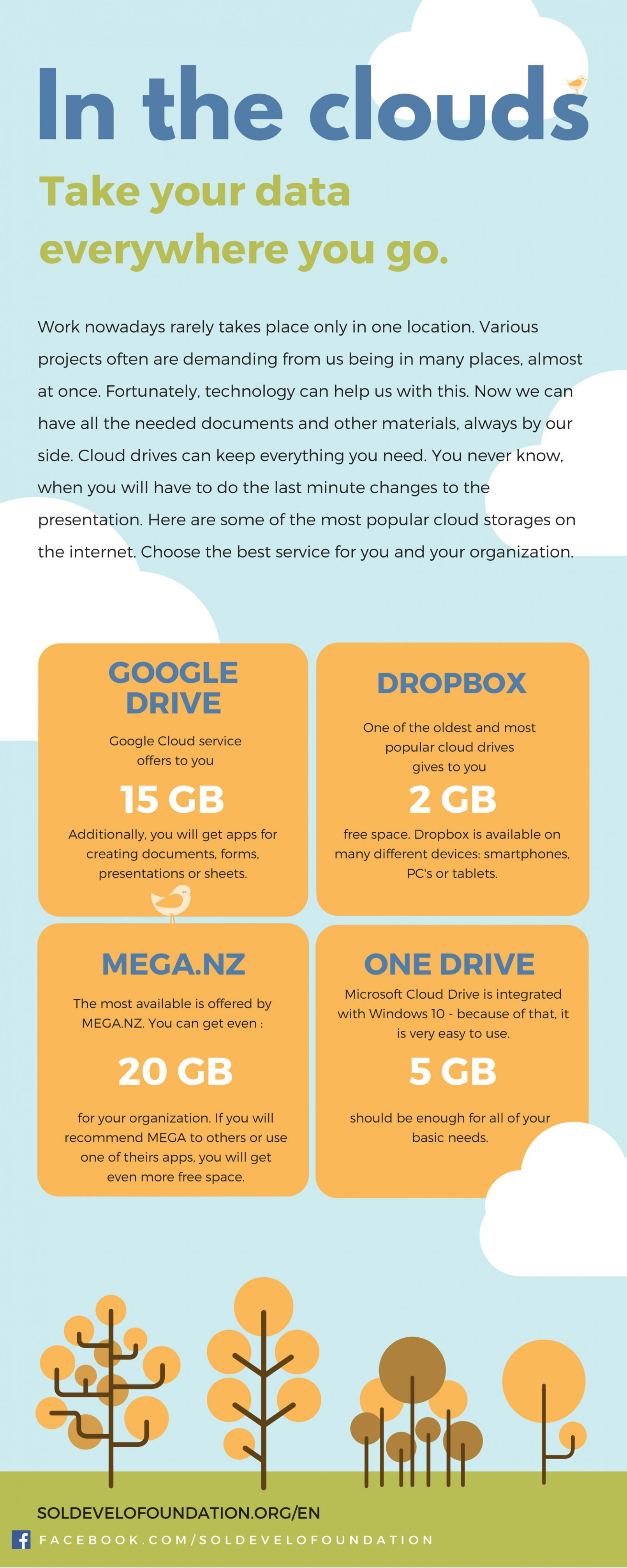 Comparison of cloud storage services